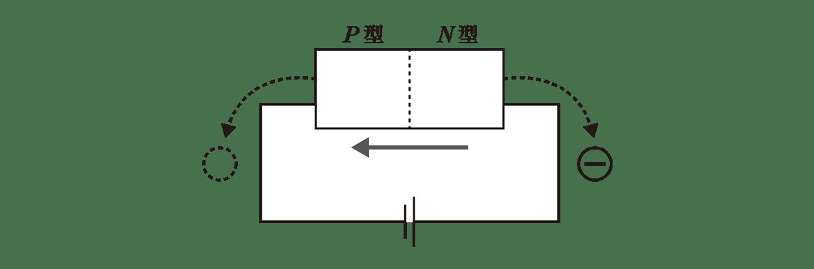 高校物理 電磁気66 ポイント2 左の図
