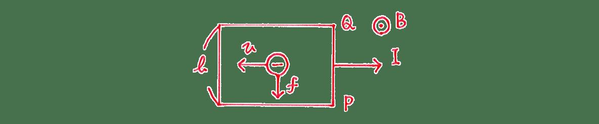 高校物理 電磁気67 練習 (1)手書き図
