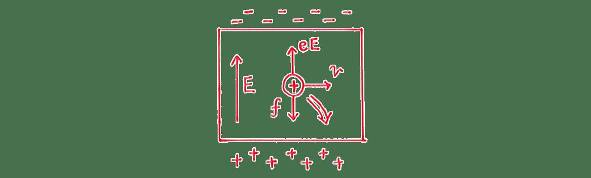 高校物理 電磁気67 練習 (3) 手書き図