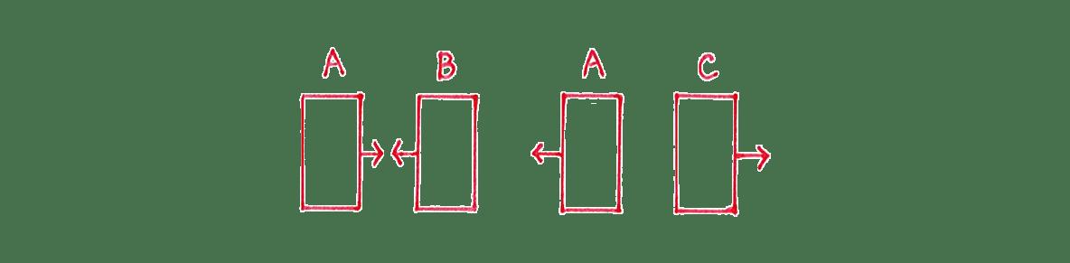 高校物理 電磁気1 練習1 手書き図のうち左2つ分 すべて「+」「-」の符号は消しておく