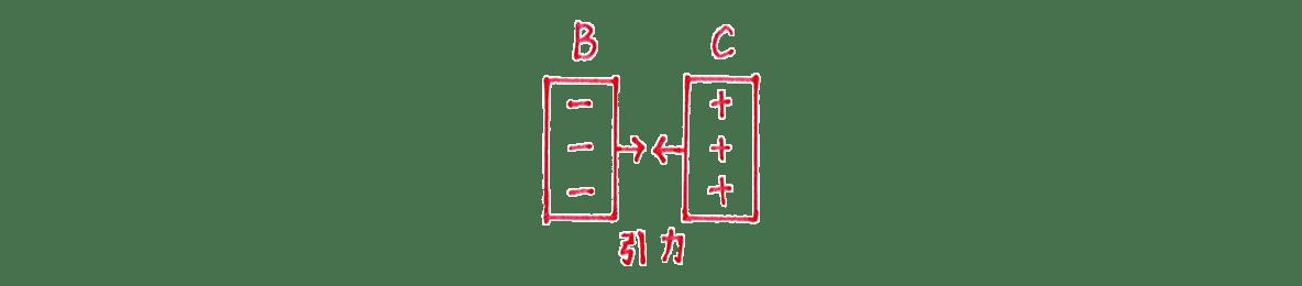 高校物理 電磁気1 練習1 右の図