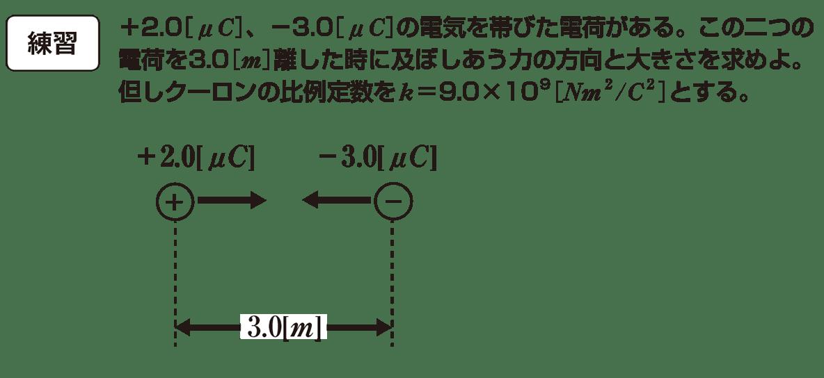 高校物理 電磁気2 練習1 全部