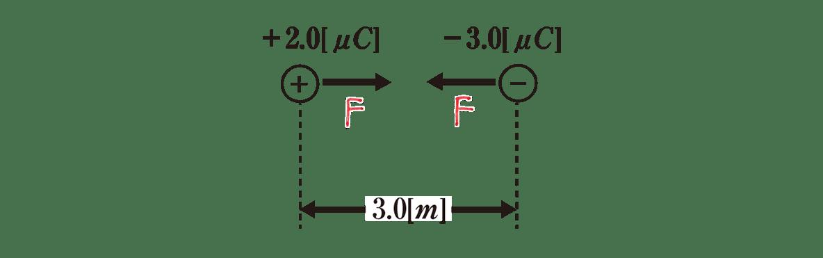 高校物理 電磁気2 練習1 図 赤字の書き込みあり