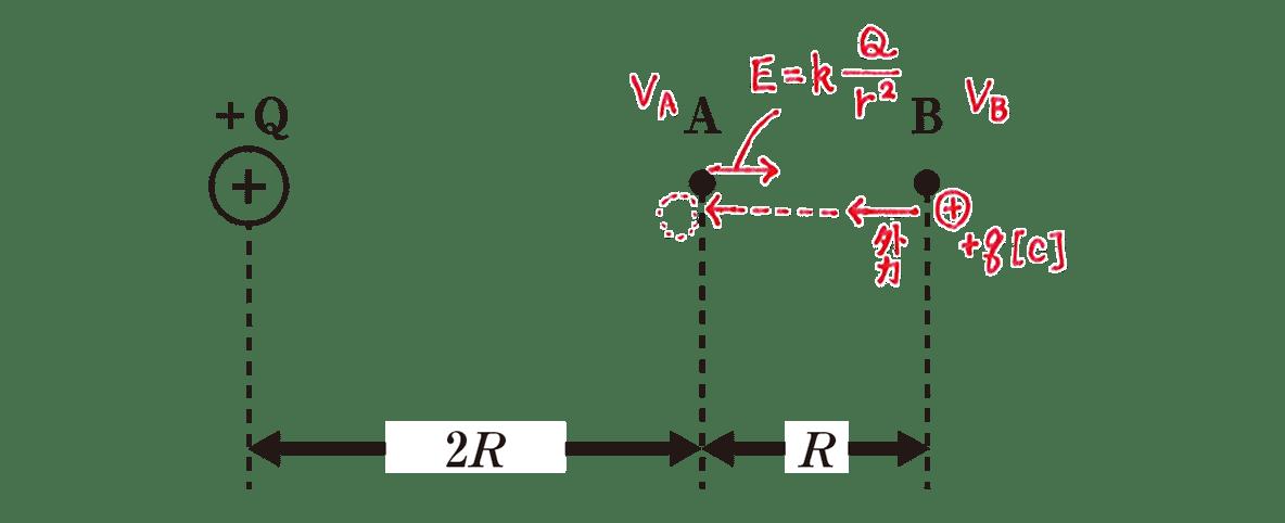 高校物理 電磁気5 練習 図 赤字の書き込み全てあり