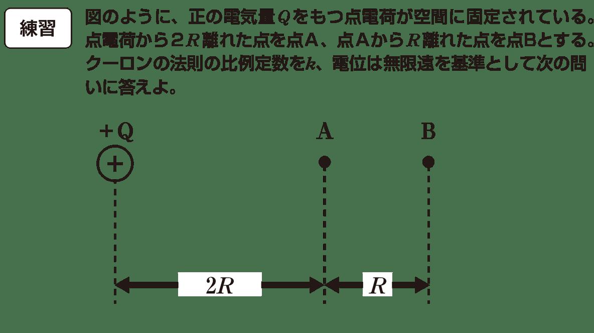 高校物理 電磁気5 練習、(1)問題文