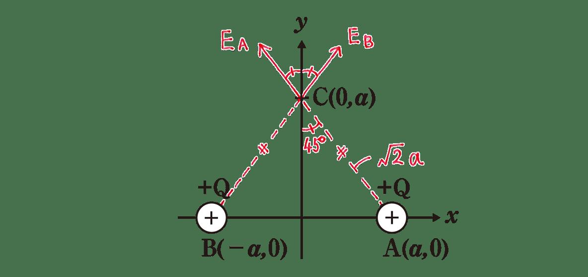 高校物理 電磁気6 練習 (1) 図 VCのみカット