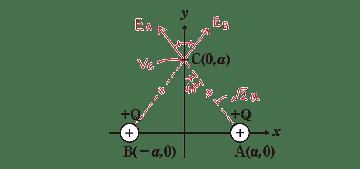 高校物理 電磁気6 練習 (1) 図