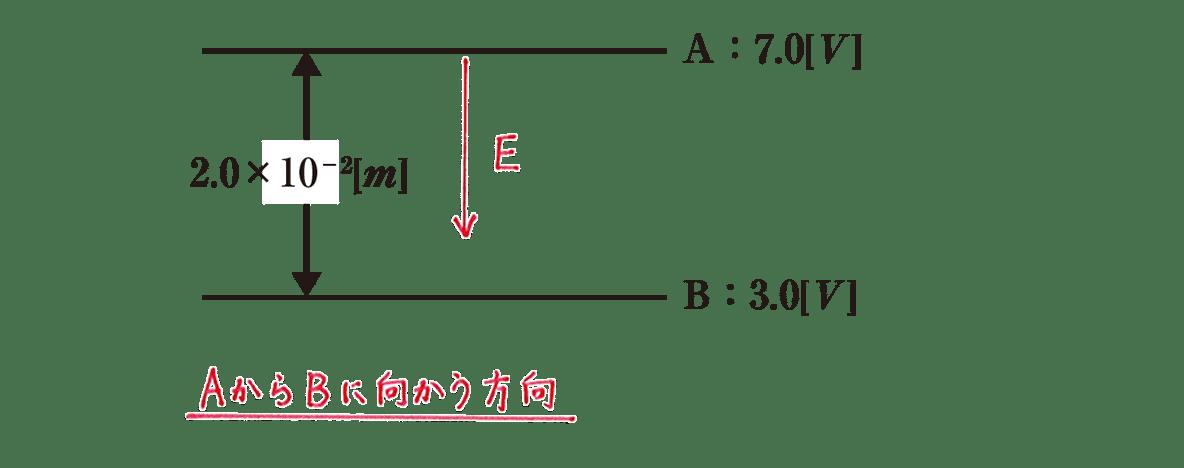 高校物理 電磁気7 練習 赤字の書き込みあり図と答え