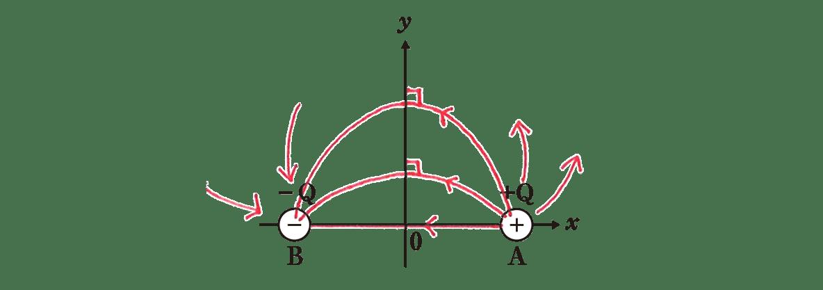 高校物理 電磁気8 練習 (1)解答