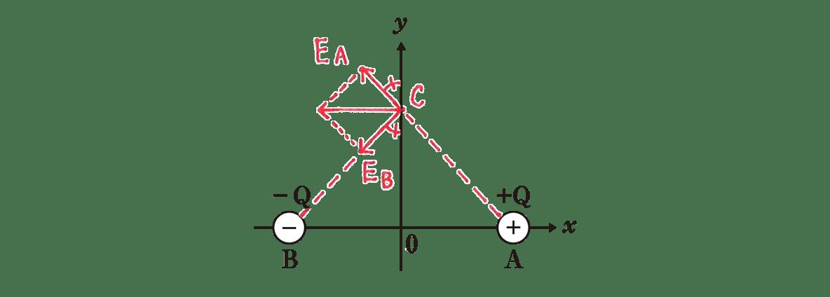 高校物理 電磁気8 練習 練習の図に赤字を加えたもの
