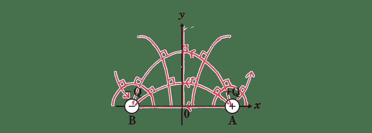 高校物理 電磁気8 練習 (2) 解答 0Vをカット