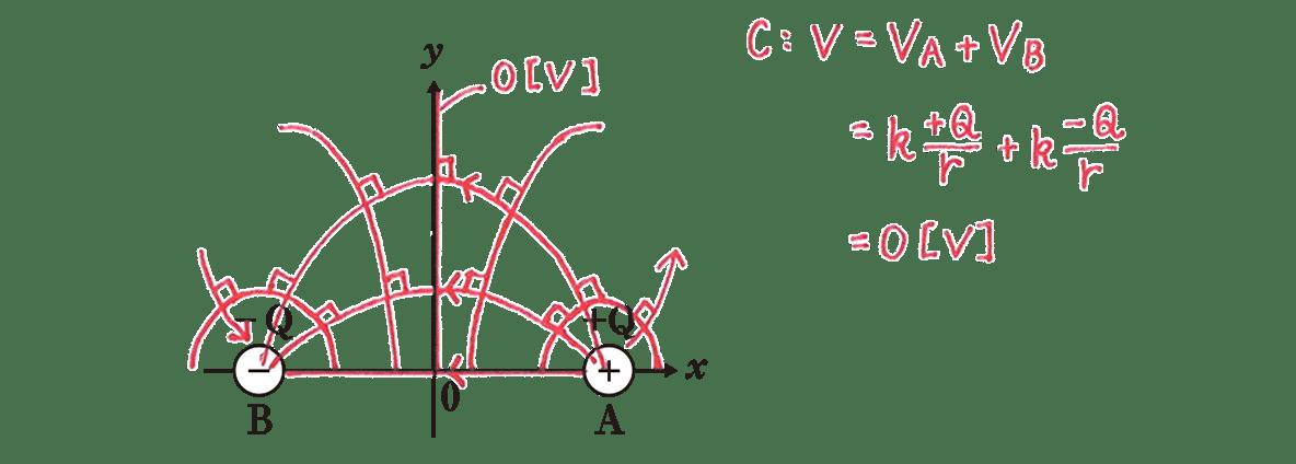 高校物理 電磁気8 練習 (2) 解答