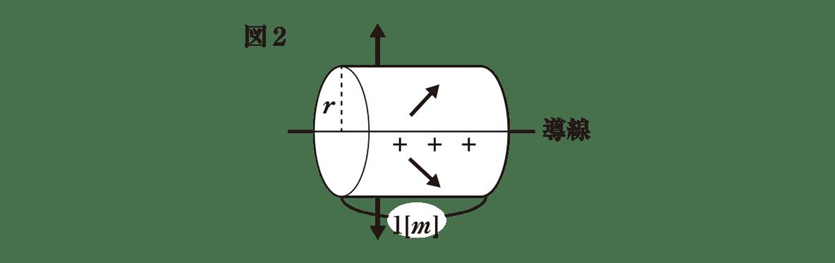 高校物理 電磁気9 練習 図2 書き込みなし
