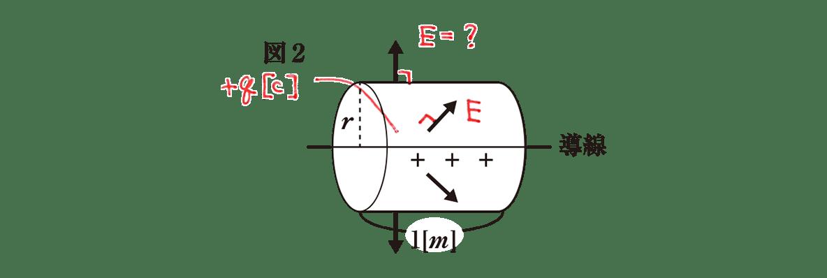 高校物理 電磁気9 練習 書き込みアリ図2