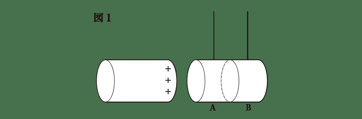 高校物理 電磁気11 練習 図1