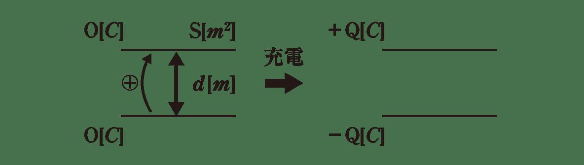 高校物理 電磁気12 ポイント1 2つの図 右の図のEと、Eの矢印カット Vと0をカット
