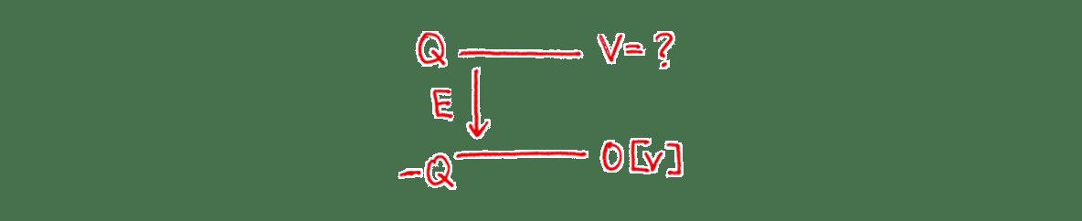 高校物理 電磁気13 練習 (1) 図