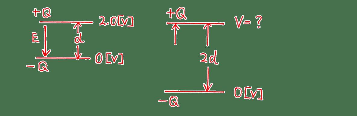 高校物理 電磁気13 練習 (2) 図