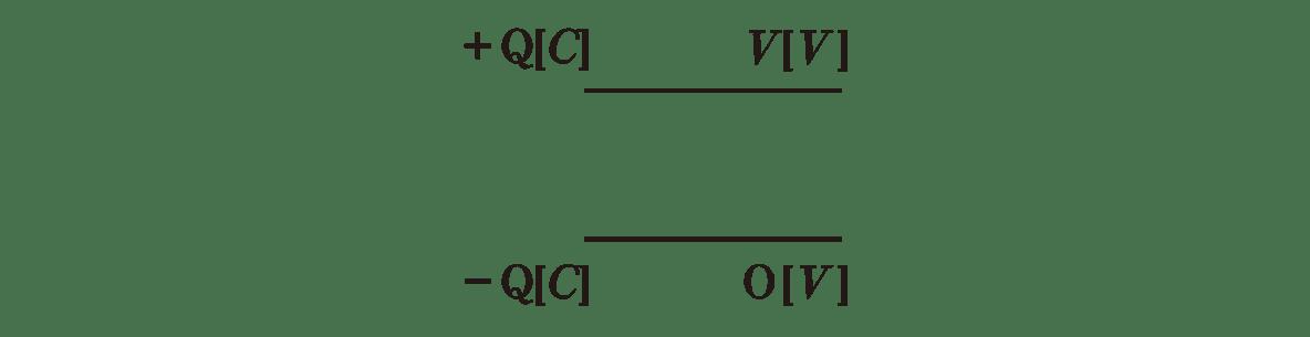 高校物理 電磁気12 ポイント1 右の図 Eと、Eの矢印カット