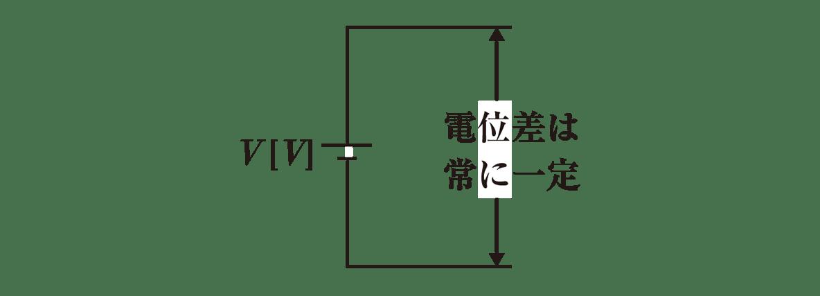 高校物理 電磁気15 ポイント1 左の図
