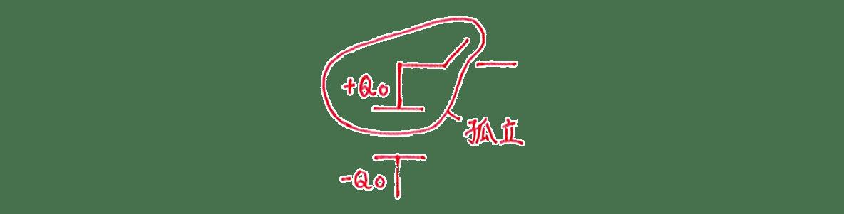 高校物理 電磁気15 練習 (3) 左の手書き図