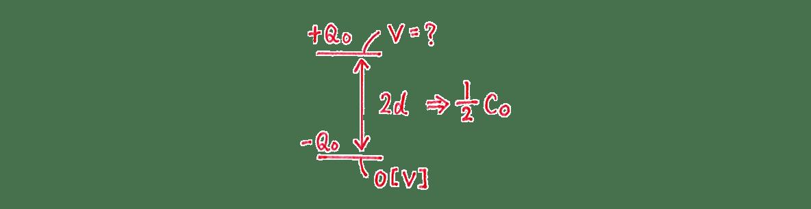 高校物理 電磁気15 練習 (3) 真ん中の手書き図