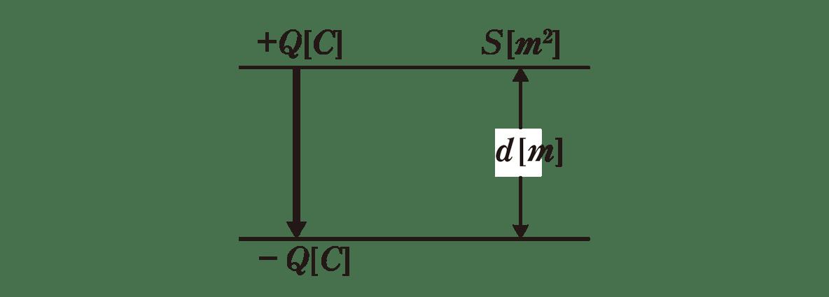 高校物理 電磁気16 ポイント1 左の図