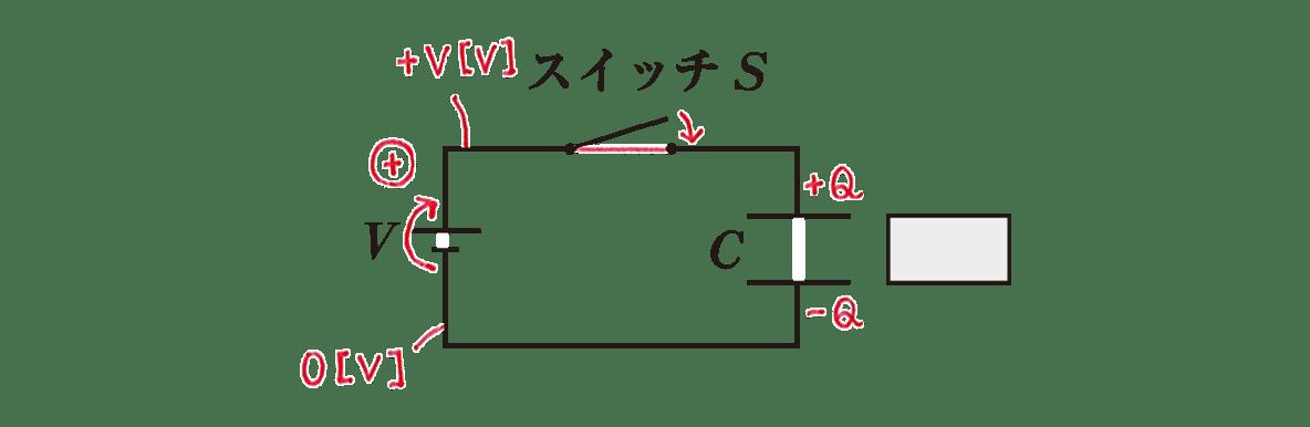 高校校物理 電磁気16 練習 図 赤字の書き込み全てあり