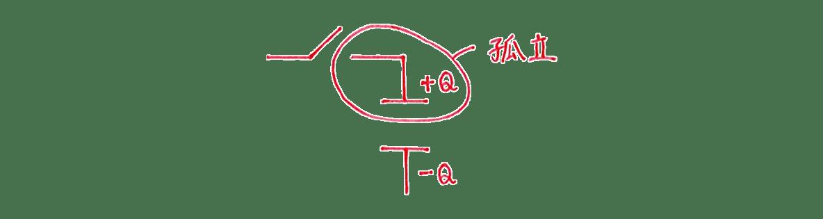 高校校物理 電磁気16 練習 (2) 上の手書き図