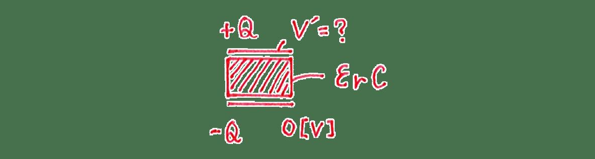 高校校物理 電磁気16 練習 (2) 下の手書き図