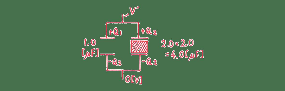 高校物理 電磁気17 練習 (2) 手描き図 2.0×2.0=~の式が入ることに注意