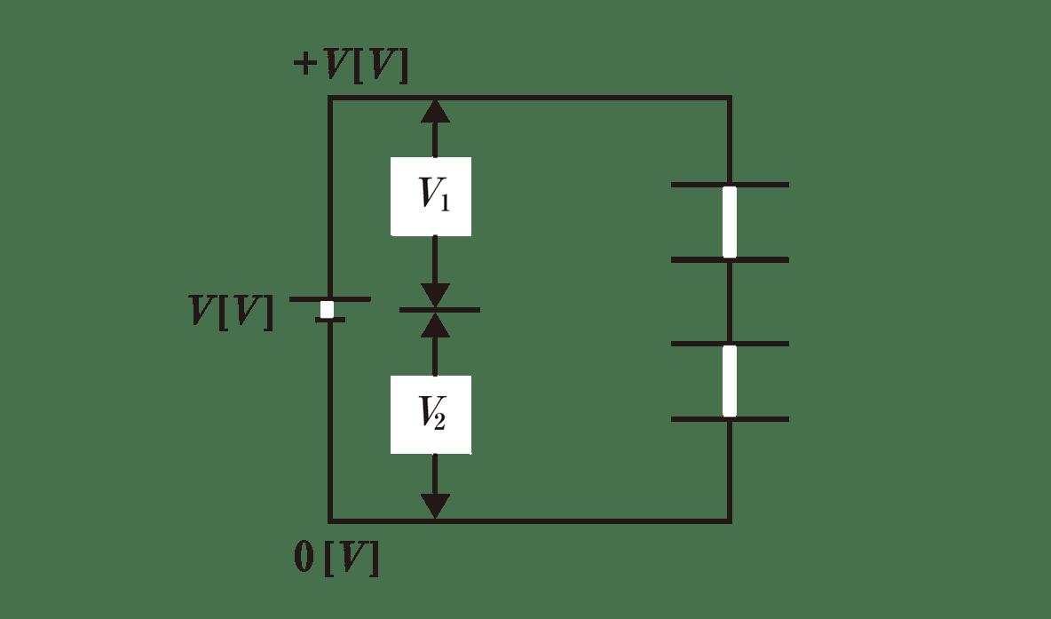 高校物理 電磁気17 ポイント1 右の図 2つの+Q,-Qをカット