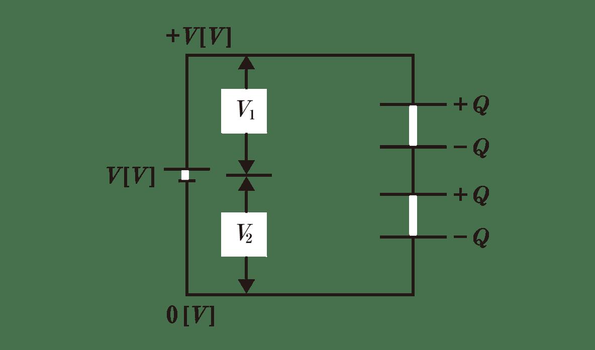 高校物理 電磁気17 ポイント1 右の図