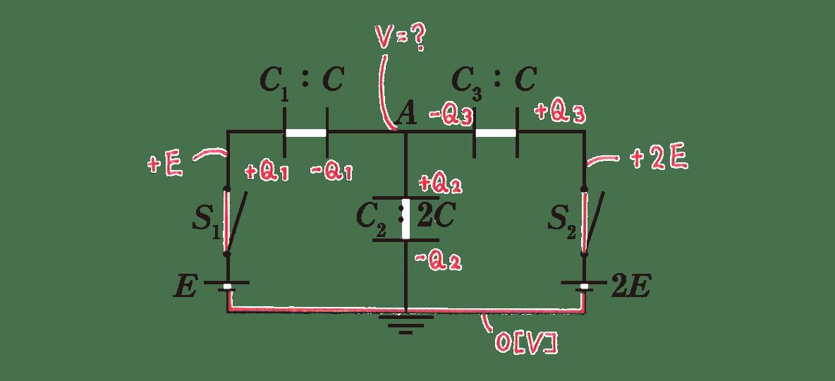 高校物理 電磁気19 練習 図 赤字の書き込みあり 孤立の枠と字カット