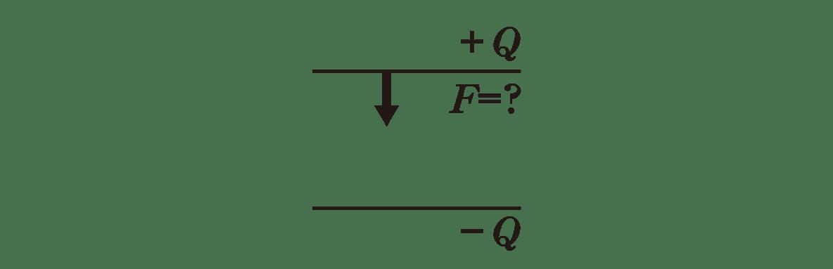 高校物理 電磁気20 ポイント1 左の図 外力と外力の矢印カット
