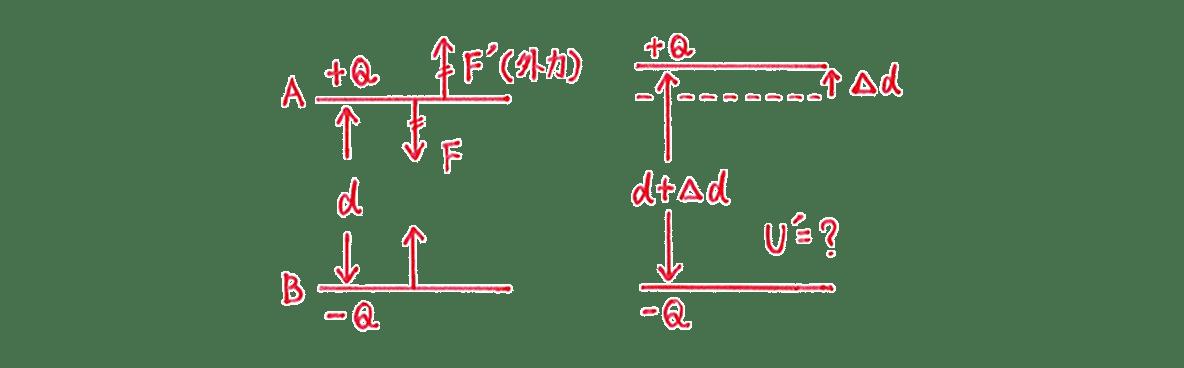高校物理 電磁気20 練習 (2) 2つの手書き図