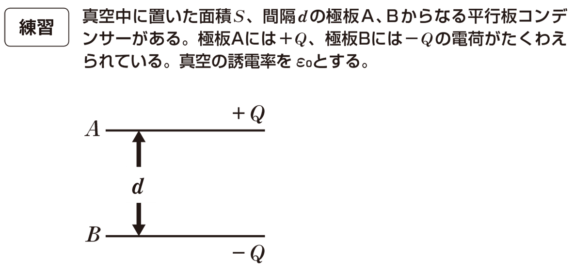 高校物理 電磁気20 練習 問題文