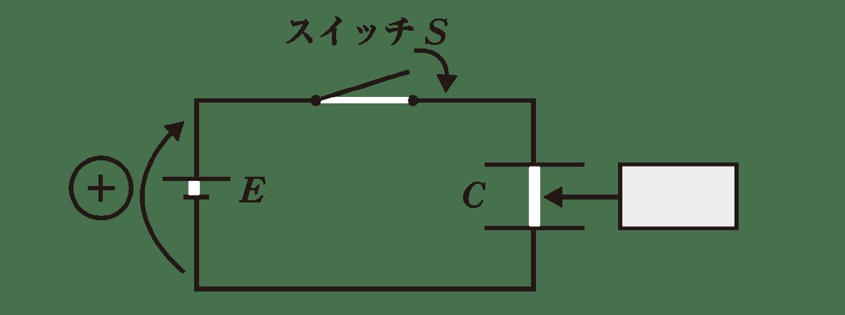 高校物理 電磁気21 ポイント2 図 熱エネルギーとその矢印をカット
