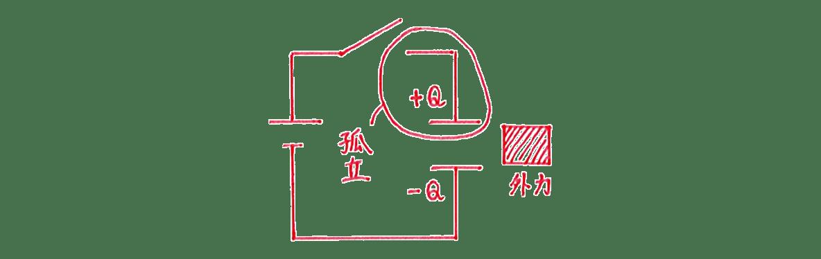 高校物理 電磁気21 練習 (3) 手書きの回路の図