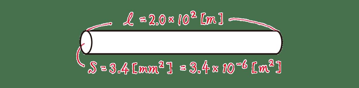 高校物理 電磁気23 練習 図 赤字の書き込みあり