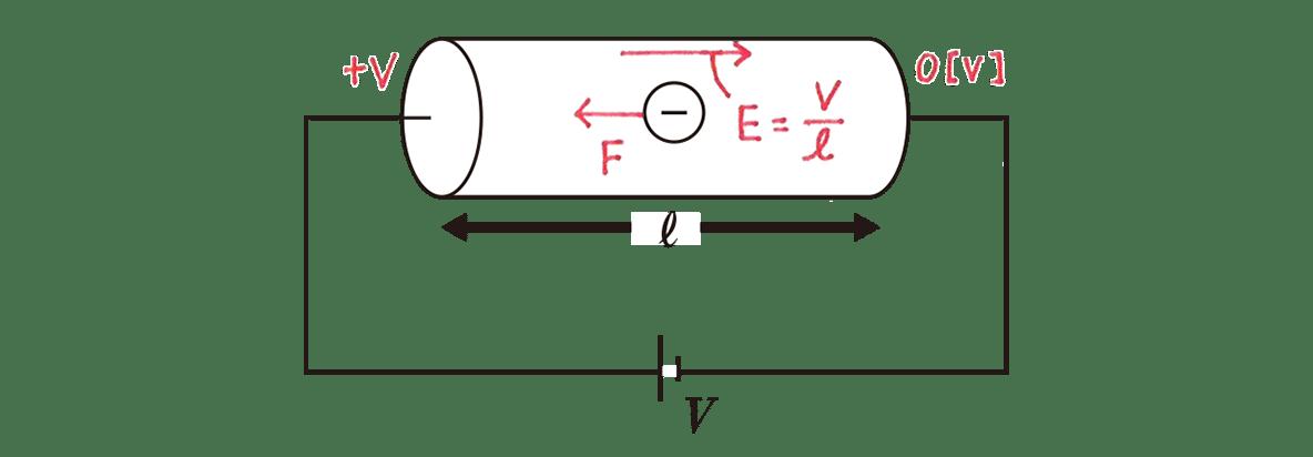 高校物理 電磁気25 練習 図 赤字の書き込みあり