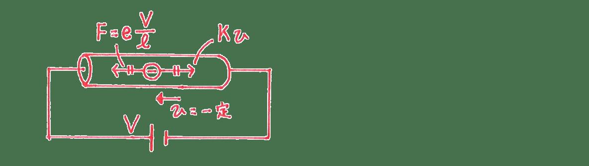高校物理 電磁気25 練習 (2) 手書き図