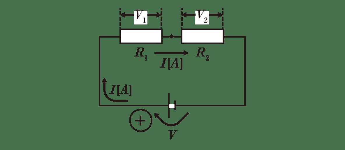 高校物理 電磁気27 ポイント1 左の図