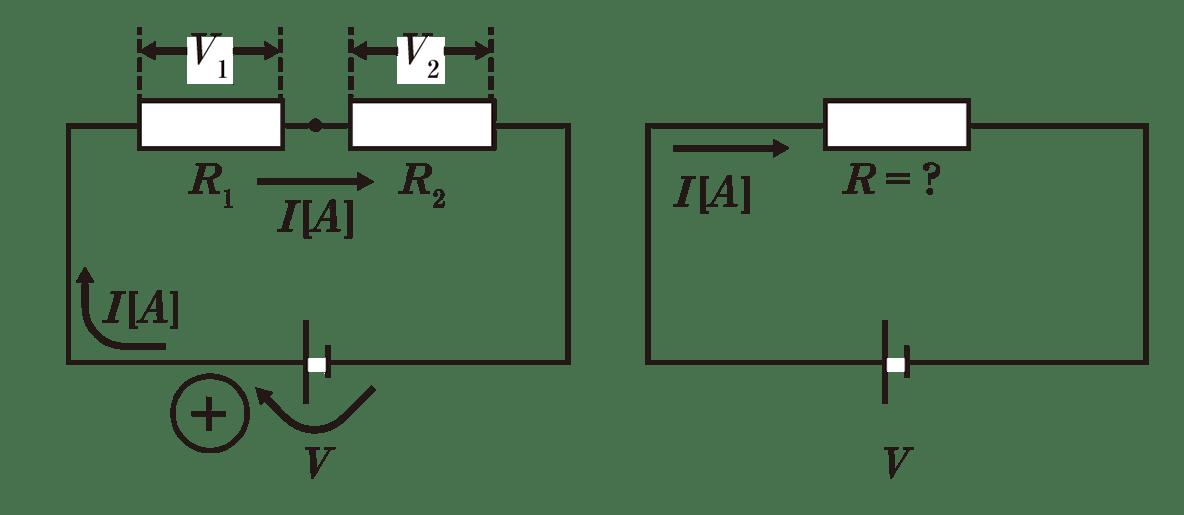高校物理 電磁気27 ポイント1 2つの図