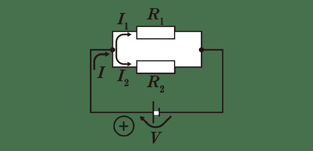 高校物理 電磁気28 ポイント1 左の図