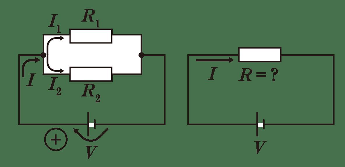 高校物理 電磁気28 ポイント1 2つの図