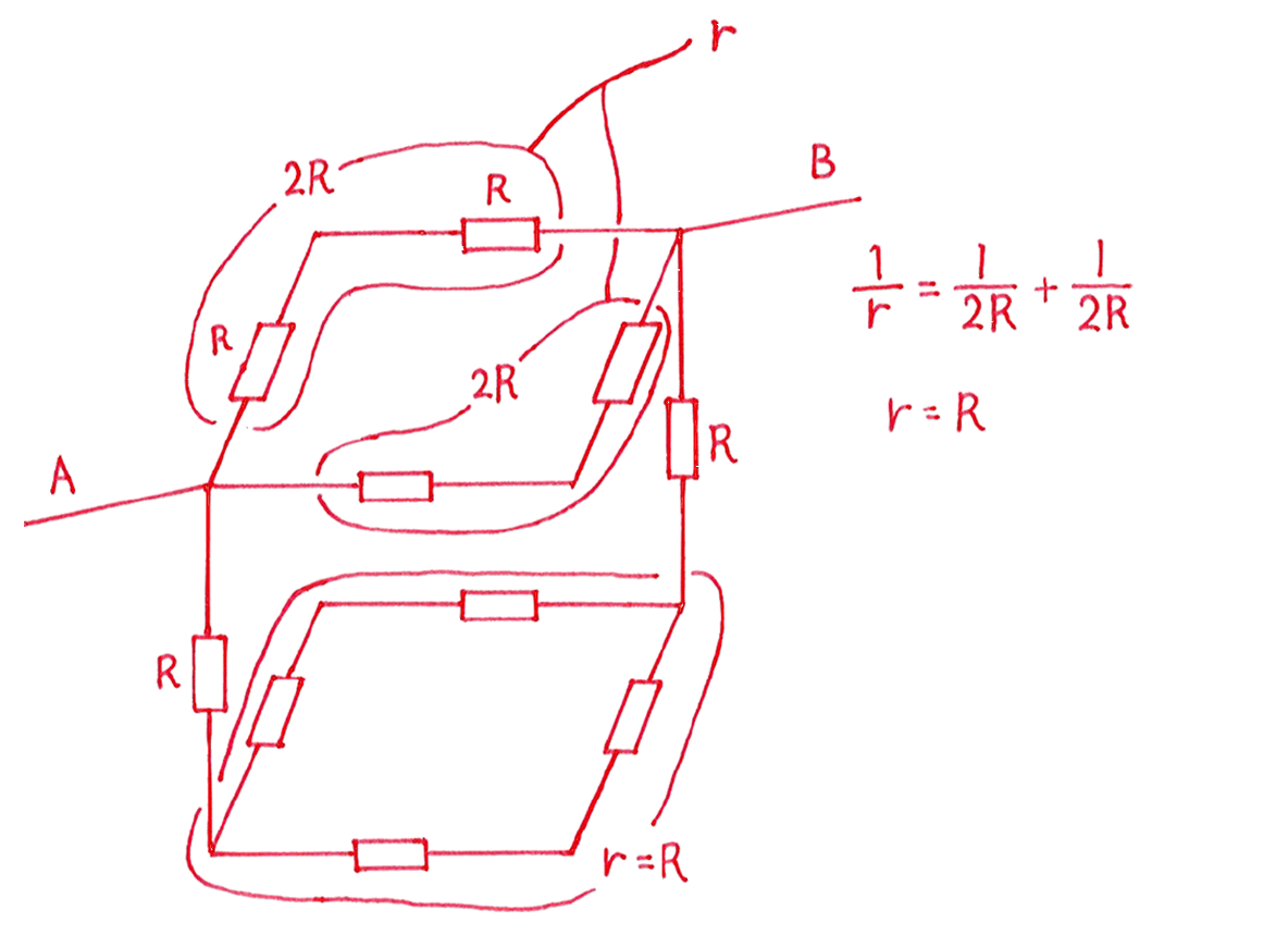 高校物理 電磁気29 練習 下の手書きの図と右側1−2行目の式