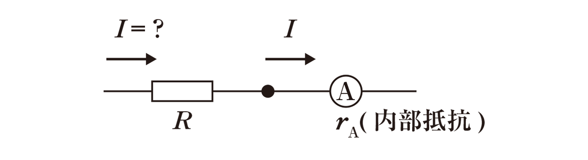 高校物理 電磁気30 ポイント1 図
