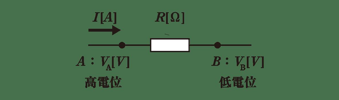 高校物理 電磁気31 ポイント1 図 >カット