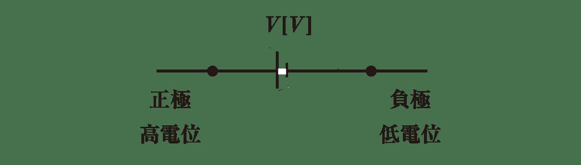 高校物理 電磁気31 ポイント2 図 >カット